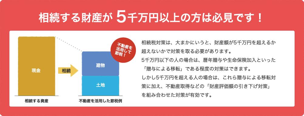 相続する財産が5千万円以上の方は必見です